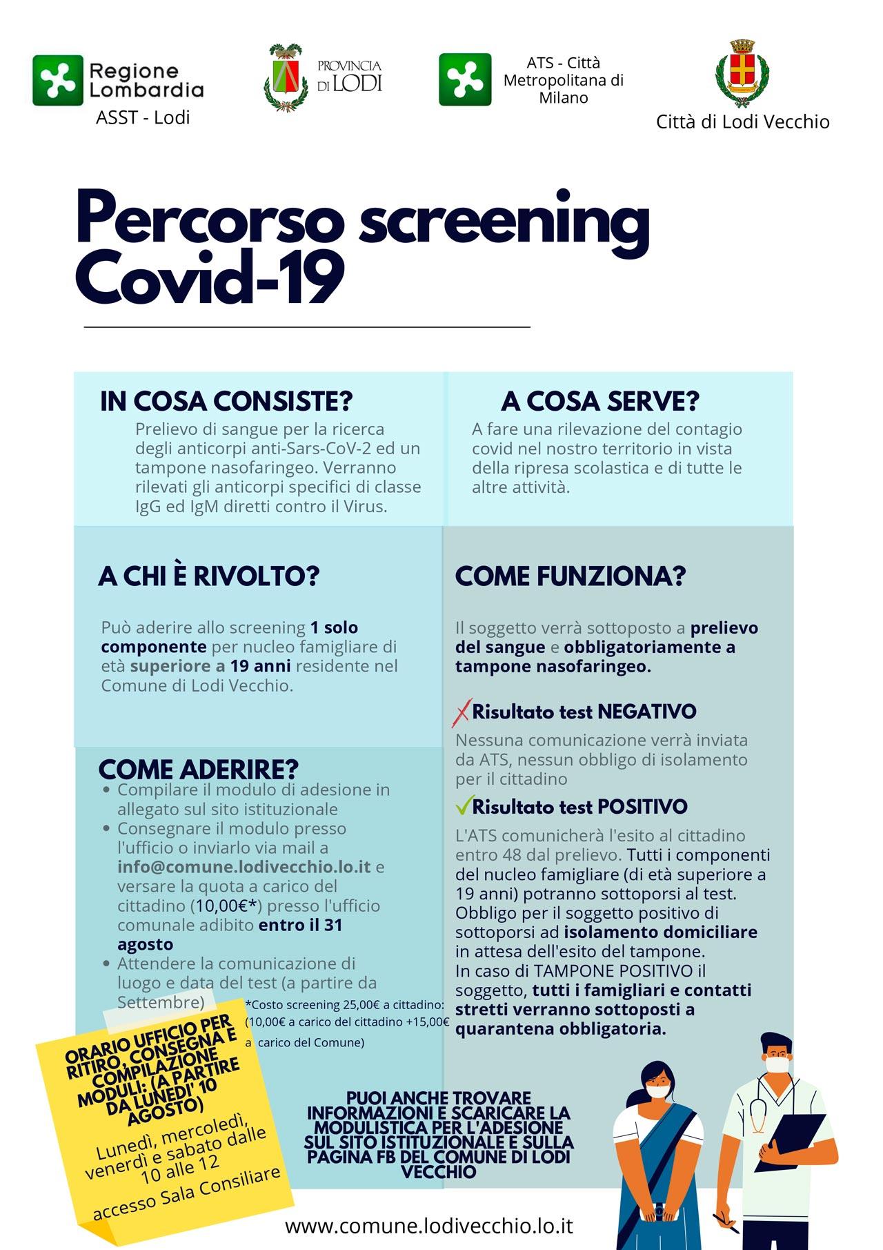 Screening Covid-19
